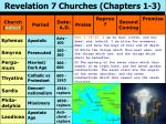 Revelation 7 Churches (Chapters 1-3)
