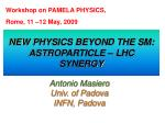 NEW PHYSICS BEYOND THE SM: ASTROPARTICLE – LHC SYNERGY