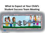What to Expect at Your Child's Student Success Team Meeting