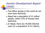 Human Development Report (2000)