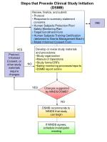 Steps that Precede Clinical Study Initiation (DSMB)