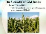 The Growth of GM foods