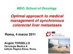 Optimal approach to medical management of synchronous colorectal liver metastases