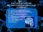 UNIT 3 FACTORS AFFECTING SECOND/FOREIGN LANGUAGE LEARNING