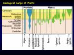 Geological Range of Plants