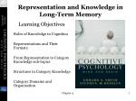 Representation and Knowledge in Long-Term Memory
