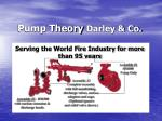 Pump Theory Darley & Co. Serving the World Fire Industry for more than 95 years