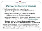 Drug use and non-use: statistics