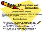 Chapter 3: Ecosystems and Communities