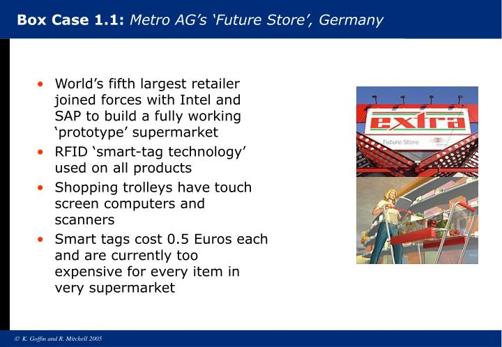 box case 1 1 metro ag s future store germany n.