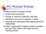 IMC Message Strategy