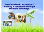 New Academic Structure  – Meeting Aspirations through  Multiple Pathways