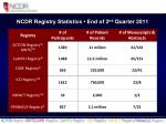 NCDR Registry Statistics • End of 2 nd Quarter 2011