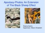 Apostasy-Phobia: An Extension of The Black Sheep Effect