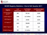 NCDR Registry Statistics • End of 4th Quarter 2011