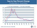Year-to-Year Percent Change
