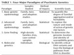 Lifetime Prevalences of Externalizing and Substance Use Disorders Among Twins from Same-Sex Pairs