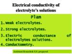 Electrical conductivity of electrolyte's solutions