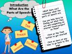 Introduction What Are the Parts of Speech?