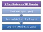 3 Time Horizons of HR Planning