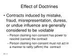 Contracts induced by mistake, fraud, misrepresentation, duress, or undue influence are generally considered to be voida