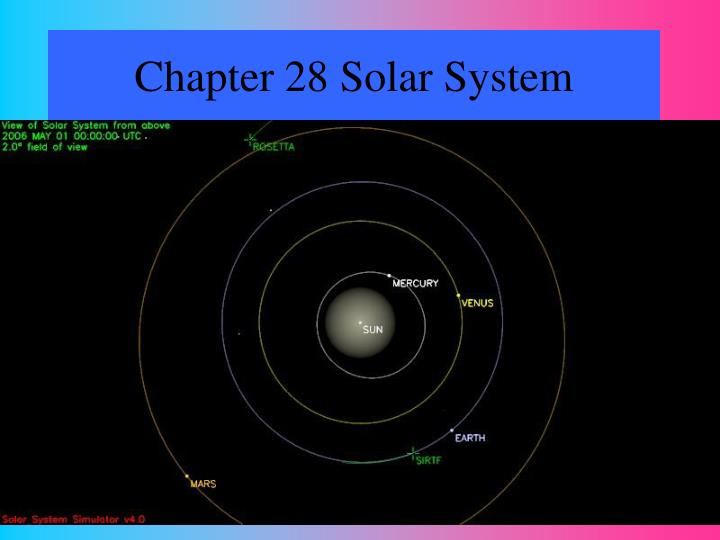 chapter 28 solar system n.