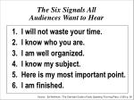 1. I will not waste your time. 2. I know who you are. 3. I am well organized. 4. I know my subject. 5. Here is my m