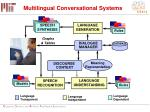 Multilingual Conversational Systems