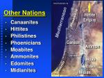 Nations of Canaan