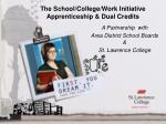 The School/College/Work Initiative Apprenticeship & Dual Credits