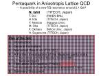 Pentaquark in Anisotropic Lattice QCD --- A possibility of a new 5Q resonance around 2.1 GeV
