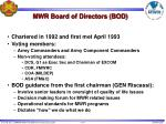 MWR Board of Directors (BOD)