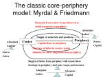 The classic core-periphery model: Myrdal & Friedmann