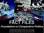 Foundations of Comparative Politics