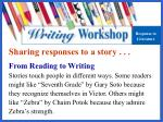Sharing responses to a story . . . From Reading to Writing