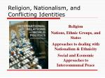 Religion, Nationalism, and Conflicting Identities