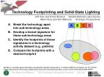 Technology Footprinting and Solid-State Lighting