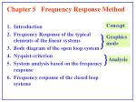 Chapter 5 Frequency Response Method
