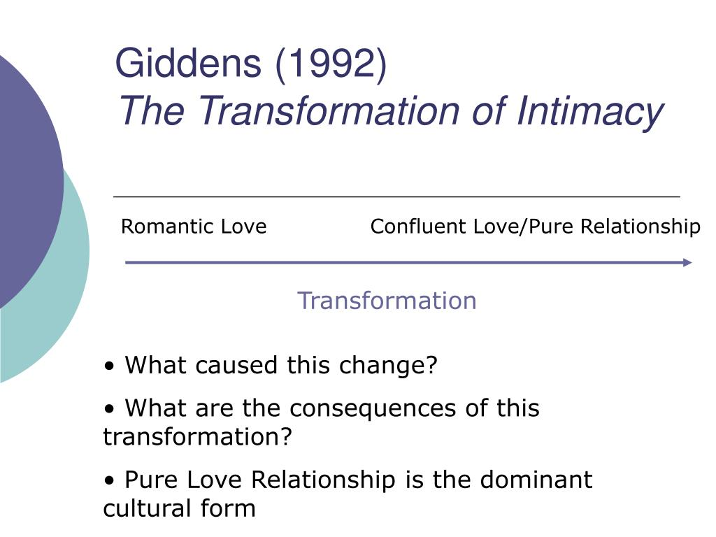 giddens 1992 the transformation of intimacy l.