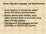 Poetry: Figurative Language  and Word Structure