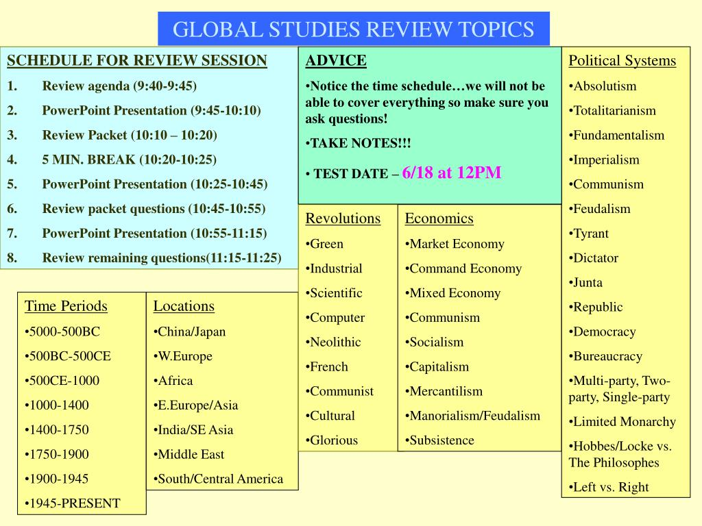 PPT - GLOBAL STUDIES REVIEW TOPICS PowerPoint Presentation - ID:343194