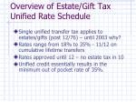 Overview of Estate/Gift Tax Unified Rate Schedule