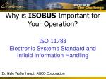 Why is  ISOBUS  Important for Your Operation? ISO 11783 Electronic Systems Standard and Infield Information Handling