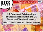 The Development of the Travel and Tourism Industry