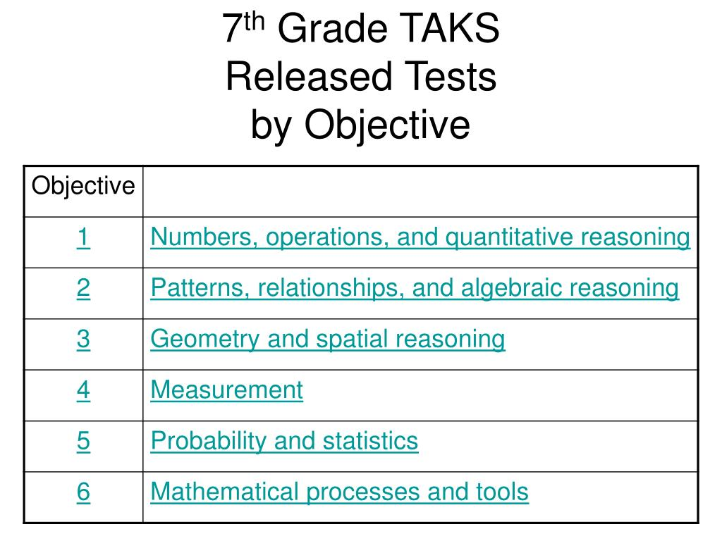 7 th grade taks released tests by objective l.