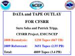 DATA and TAPE OUTLAY FOR CFSRR Suru Saha and Patrick Tripp, CFSRR Project, EMC/NCEP 2008 Reanalysis: 	 1238 Tapes (867