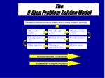 The  9-Step Problem Solving Model