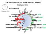 LO: read analogue and digital time (in 5 minutes)