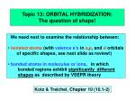 Topic 13: ORBITAL HYBRIDIZATION: The question of shape!