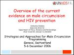 Overview of the current evidence on male circumcision and HIV prevention